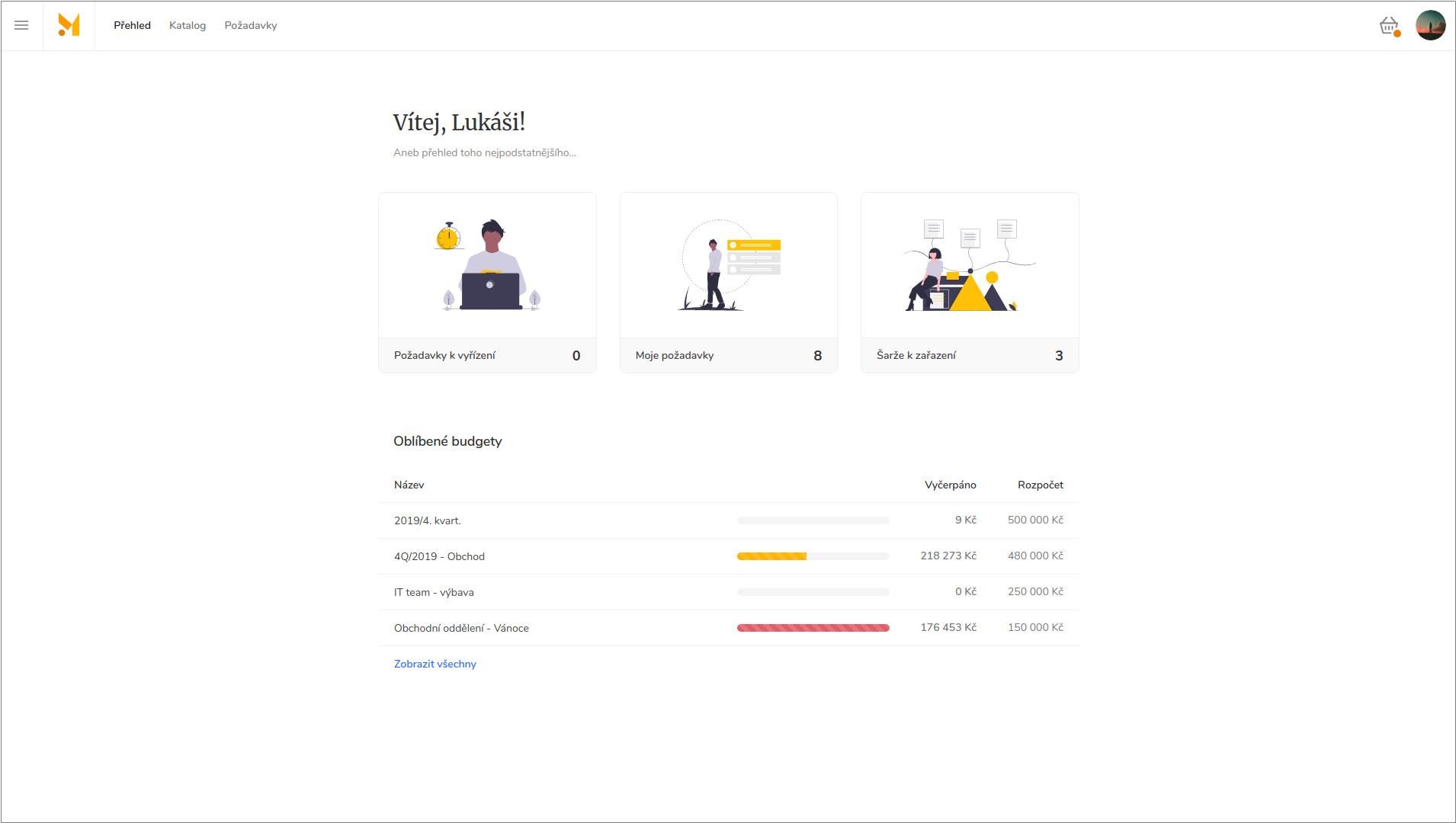 Úvodný dashboard ukazuje prehľad najdôležitejších informácií - čerpanie z nadefinovaných budgetov, požiadavky na vybavenie, nové položky v katalógu, a pod.