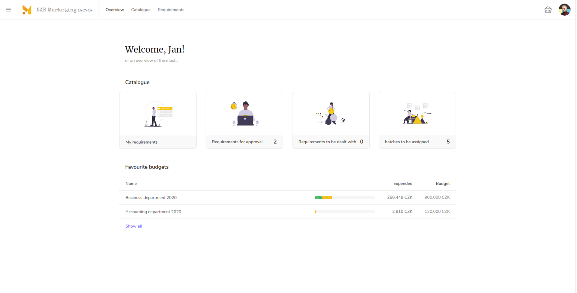 The dashboard displays an overview of the most important information - drawing from defined budgets, requirements for processing, new items in the catalogue, etc.